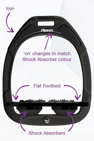 image of Flex-On Flat Ultra Grip Customizable Green Composite Stirrups