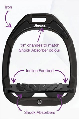 image of Flex-On Incline Ultra Grip Customizable Green Composite Stirrups